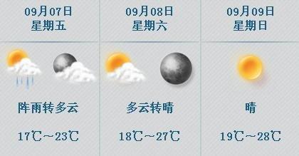 天津未来三天天气预报-明日天津降雨停止 天气有利于大运会召开