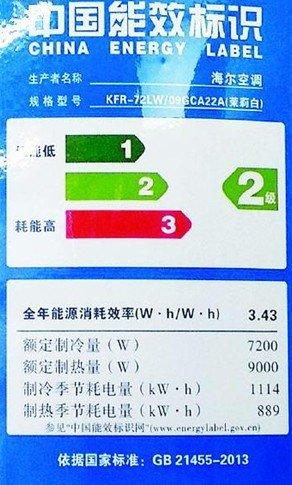 美的空调能耗标识制冷季节耗电量(kW.h)1281制热827,是不是制热比制冷省电,一小时多少度(图2)