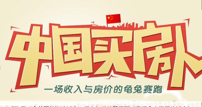 中国买房人