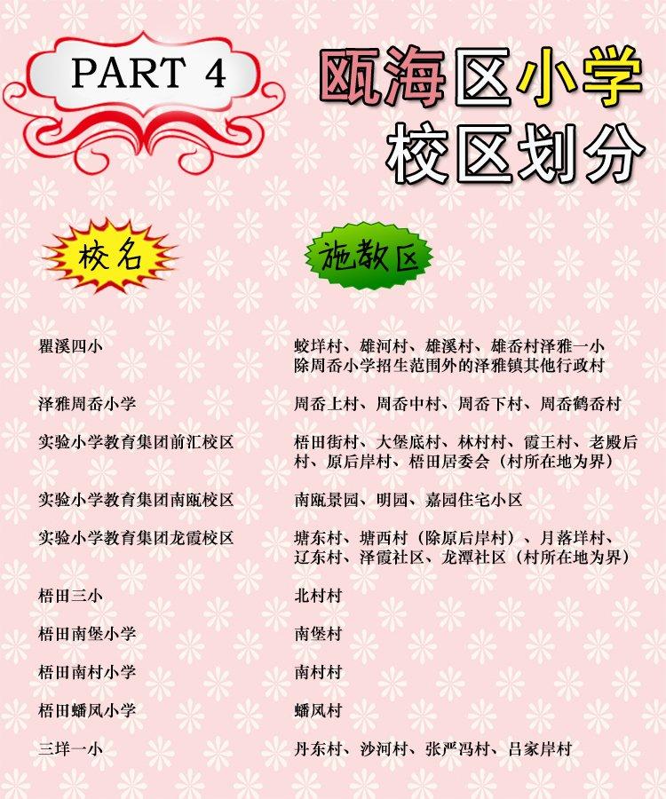 温州学区划分_温州中学分房产初中班上海市回民图片