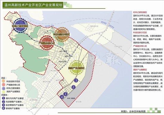 高新区空间发展战略规划和产业发展规划出炉