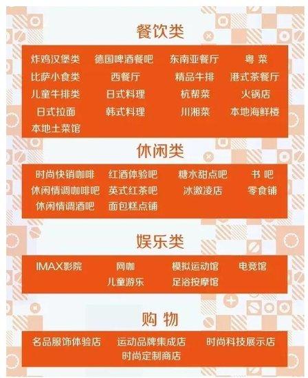 C5南塘新天地整体合理规划 火热招商中