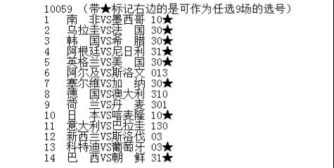 [菠菜娃娃网]军长059期胜负实战冷门型选号