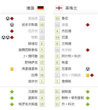 世界杯-德国4-1大胜进八强 英格兰遇世纪误判