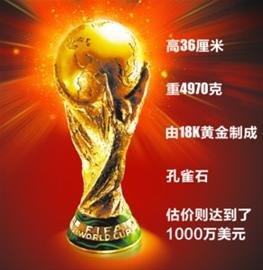 奢侈世界杯:金杯值1000万美元 总奖金4.2亿
