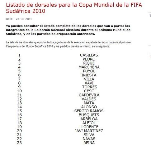 西班牙足协公布23人号码 法布雷加斯穿上10号