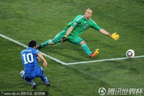 2010世界杯F组末轮:斯洛伐克Vs意大利