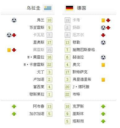世界杯-德国3-2胜乌拉圭夺季军 穆勒弗兰破门