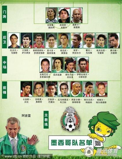 图表:2010年南非世界杯墨西哥23人名单_世界