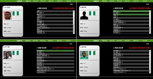 尼日利亚把自己踢出16强 4名前锋浪费8次机会