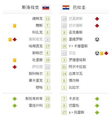 世界杯-意大利1-1新西兰两轮不胜 亚昆塔点杀