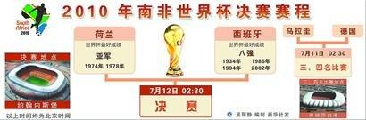 济南时报:第8个世界冠军将诞生