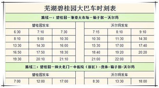 重要通知:芜湖碧桂园看楼巴士路线调整的温馨提示