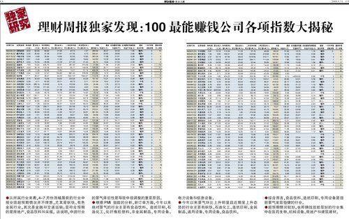 理财周报:100家最能赚钱的公司指数大揭密