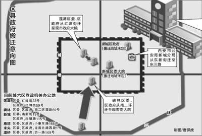区县行政中心搬迁 未来西安有望形成多中心