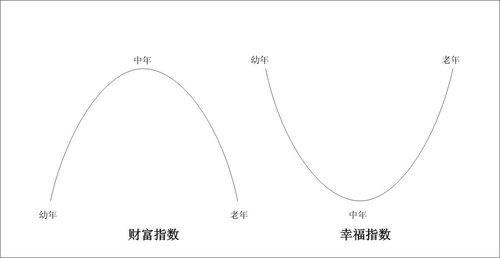 幸福gdp_聚焦中国GDP连续两季超日本 GDP与幸福哪个重要 专题频道