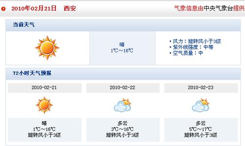 西安气温三天升十多度 昨最高达16.5℃(图)
