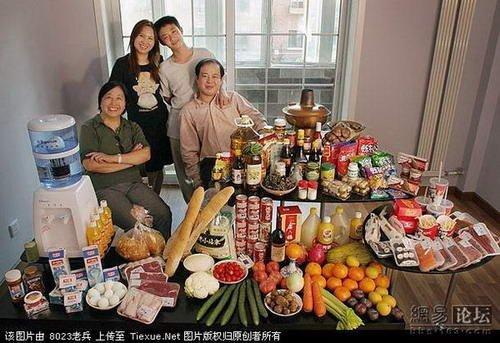 世界各国中产阶级家庭伙食大PK