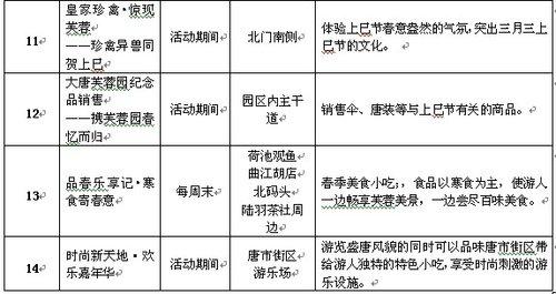大唐芙蓉园三月三上巳节暨开园五周年活动