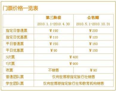 上海世博会门票价格一览