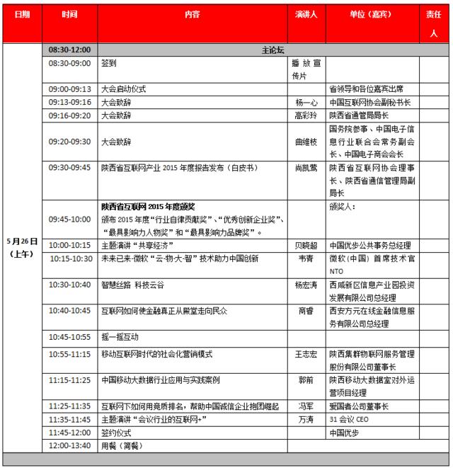 第六届陕西省互联网大会论坛议程