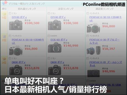 单电叫好不叫座?日本最新相机人气排行
