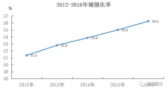 榆林2017年经济总量_陕北榆林过大年绘画