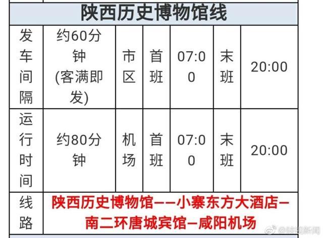 7月17日起西安机场巴士开通陕西历史博物馆站点