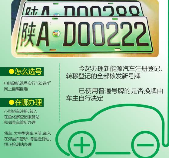 西安今启用新能源汽车专用号牌 车主排队检测