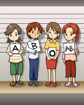 4种血型孩子4种教育方式 不知道你就OUT啦