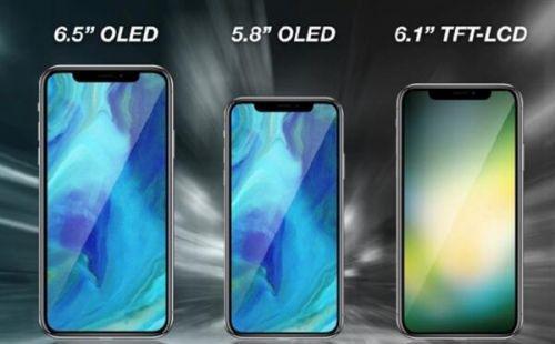 郭明錤:尽管iPhone X预期降低 但下代产品依然会很火