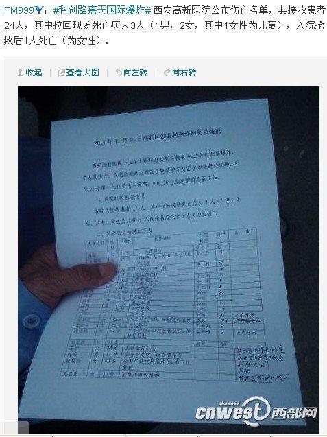 嘉天国际大厦爆炸事件部分受伤人员名单公布