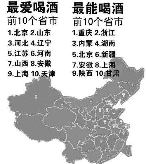 春节全国饮酒调查:重庆人最能喝老陕排第九