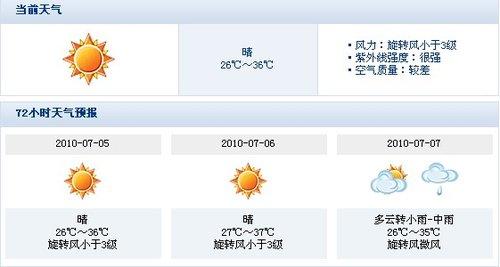 西安遭入夏来第二波高温天气 本周再现桑拿天