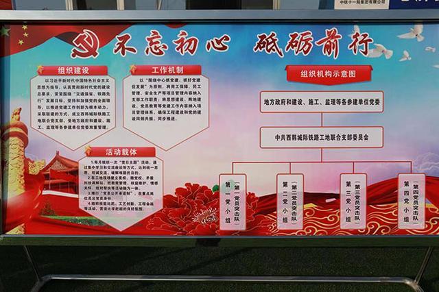 西韩城际铁路工地联合党支部宣传展板