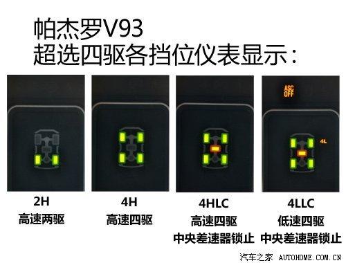 下面就是帕杰罗v93的四驱结构图: ss4-ii超选四驱系统的分动箱有4个挡