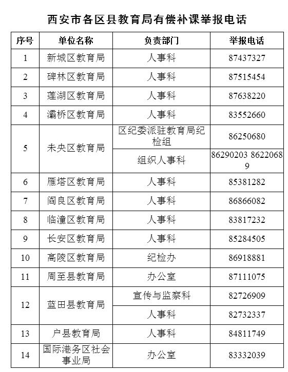 西安市教育局公布各区县在职教师有偿补课举报电话