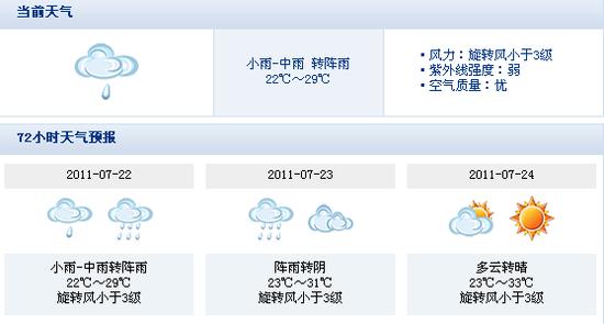 昨陕18小时闪电6千余次 咸阳5县连续8天受灾
