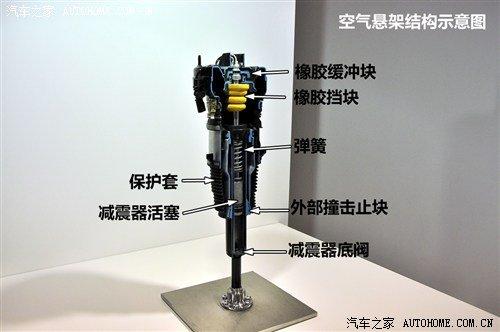 减震器,空气供给单元(如空气压缩机,单项阀,气路,储气罐等),高度控制图片