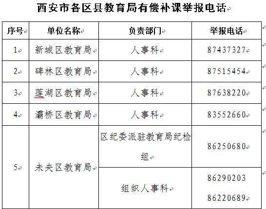 西安市公布举报电话 严禁中小学教师有偿补课
