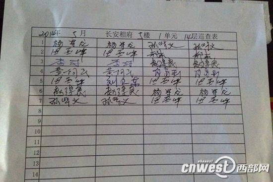 张先生家门口贴着保安巡逻的签到表.
