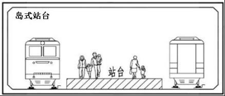 (西安2号线的岛式站台——张鹏斌/制)