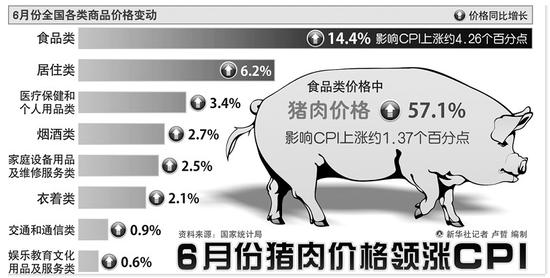 陕西出台11条措施稳定肉价 将投放储备猪肉