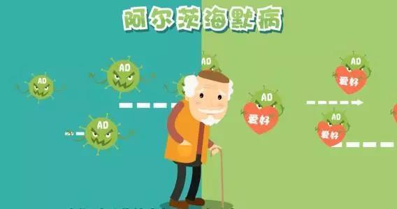 世界阿尔茨海默病日|老境聪慧的10个预缓急记号