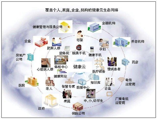 全国人口信息_人口健康信息平台今年全国联通