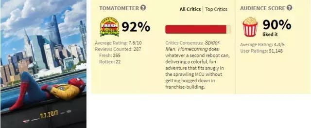 我们期待已久的好领居蜘蛛侠 终于震撼来袭了