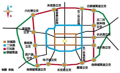 西安三环路通车择校已6年环线盼建成高中公交分数线市民开通图片