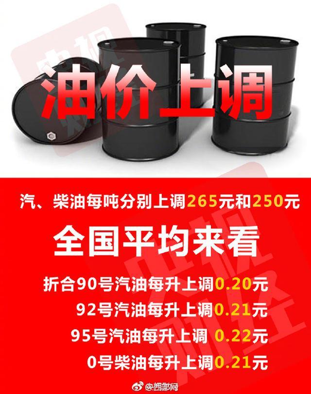 明起,国内油价现年内最大涨幅!