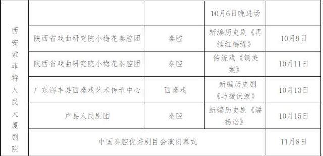 中国秦腔优秀剧目会演西安开幕 将历时一月