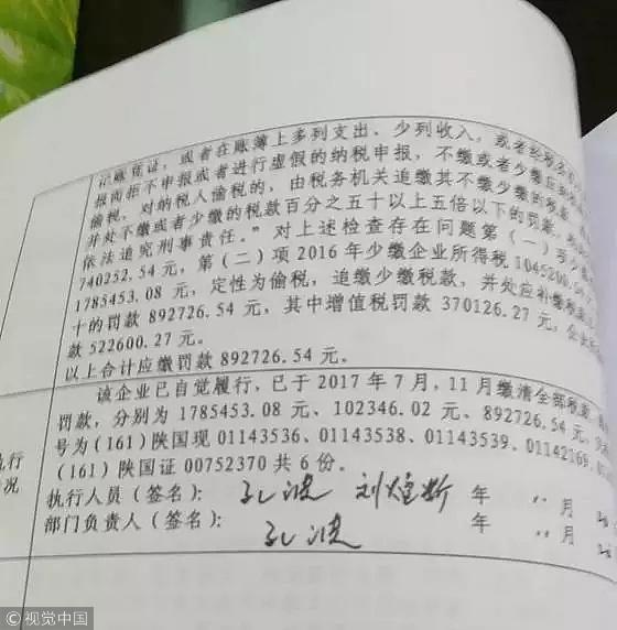 商洛运通工贸有限责任公司偷税178万 被罚89万